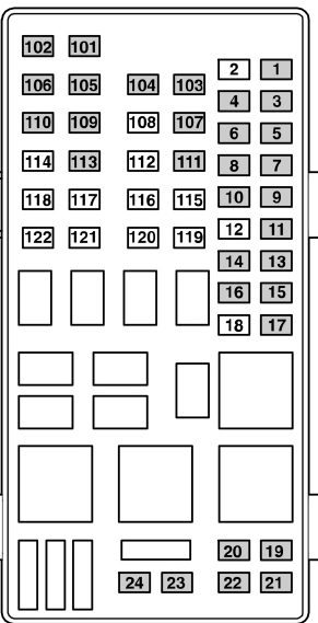 Ford Transit mk6 (2000  2005) – fuse box diagram (EU