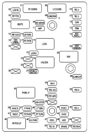 GMC Envoy (2003 – 2004) – fuse box diagram  CARKNOWLEDGE