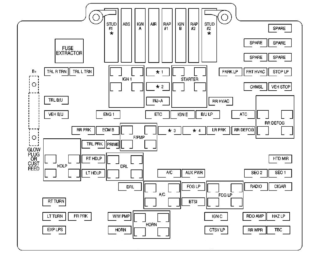 Gmc Sierra Mk1 Fuse Box Diagram