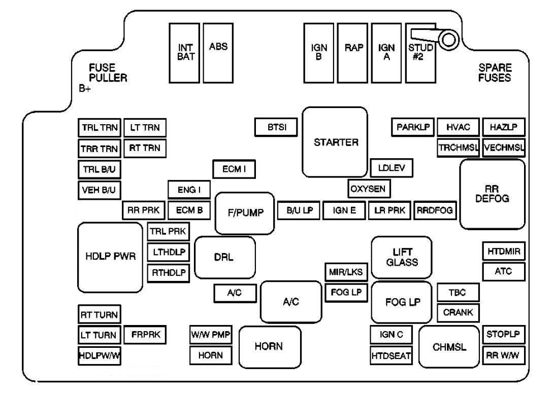 Gmc Sonoma Fuse Box Diagram