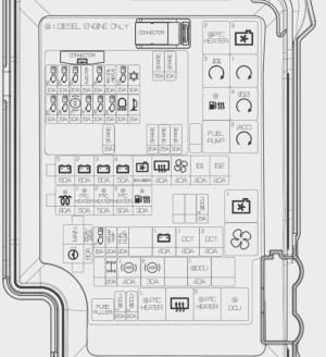 Hyundai Kona (2018) – fuse box diagram  CARKNOWLEDGE