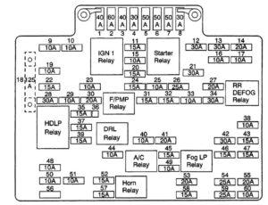 Cadillac Escalade (2000) – wiring diagrams – fuse box