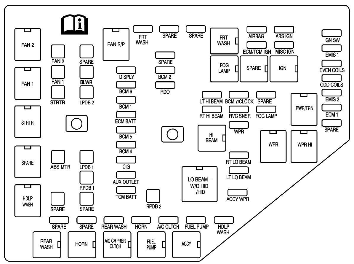 Cadillac Srx Fuse Box Diagram