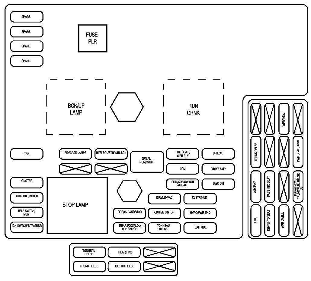 Panel Fuse Box Diagram Blank