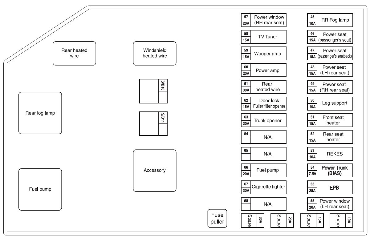Daewoo Chairman Fuse Box Diagram