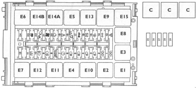 iveco daily 1989  2000  fuse box diagram  carknowledge