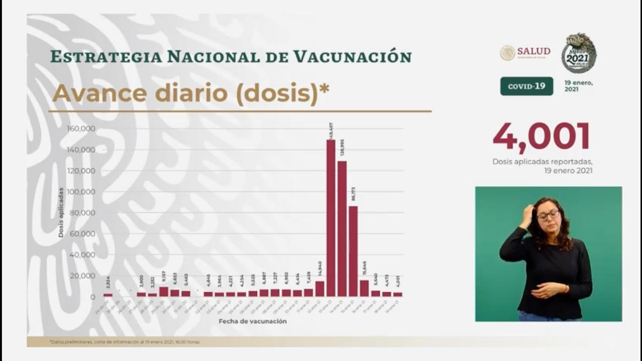 Con esta alerta el gobierno desactivó las brigadas de vacunación… sin vacunas