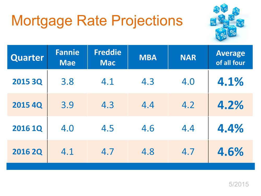 Interest-Rates.2