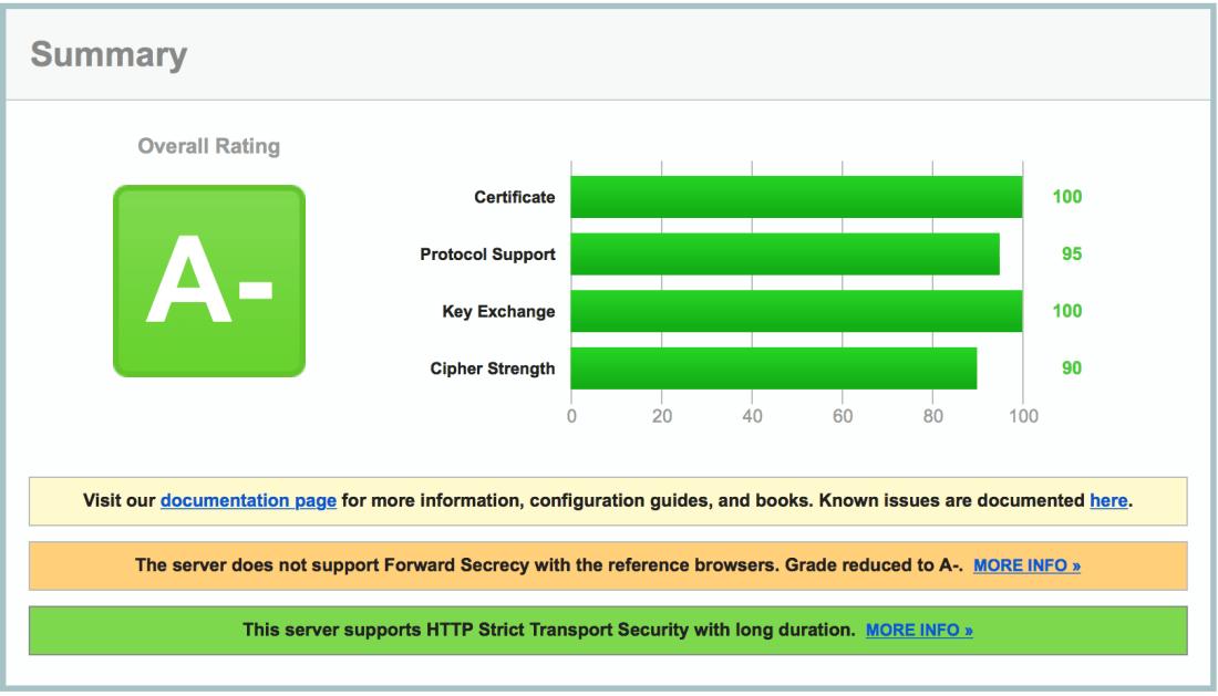 Vmware Horizon 6 Security Server Carl Stalhood