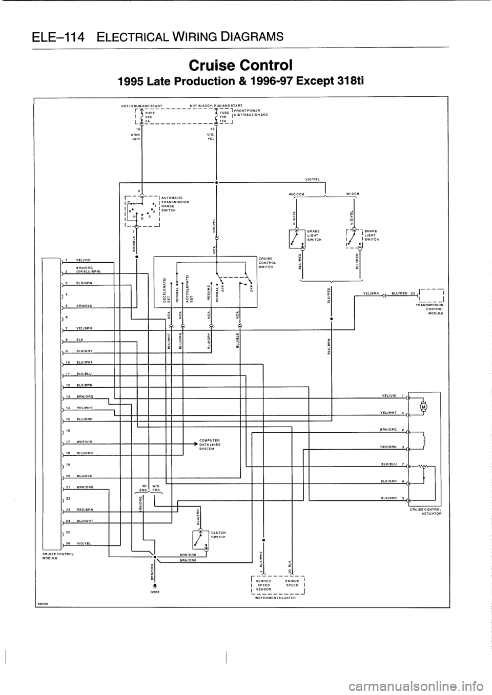Bmw M50b25 Wiring Diagram : Awesome m wiring diagram contemporary best image wire