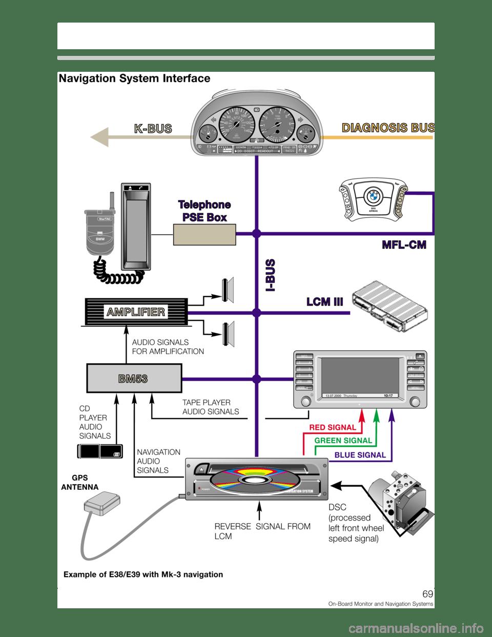 1997 Bmw 540i Engine Diagram 528i