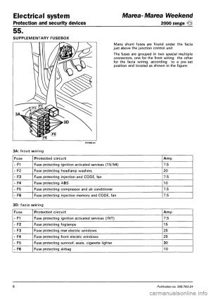 headlamp FIAT MAREA 2000 1G Workshop Manual