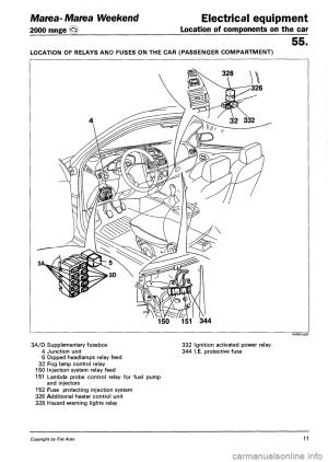Fiat Stilo Engine Fuse Box Diagram | Wiring Diagram