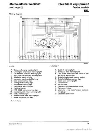 oil filter FIAT MAREA 2000 1G Workshop Manual