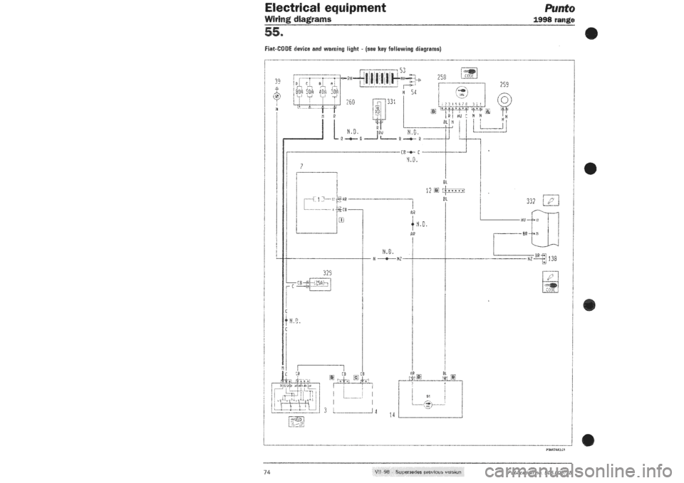 fiat doblo wiring diagram manual   32 wiring diagram