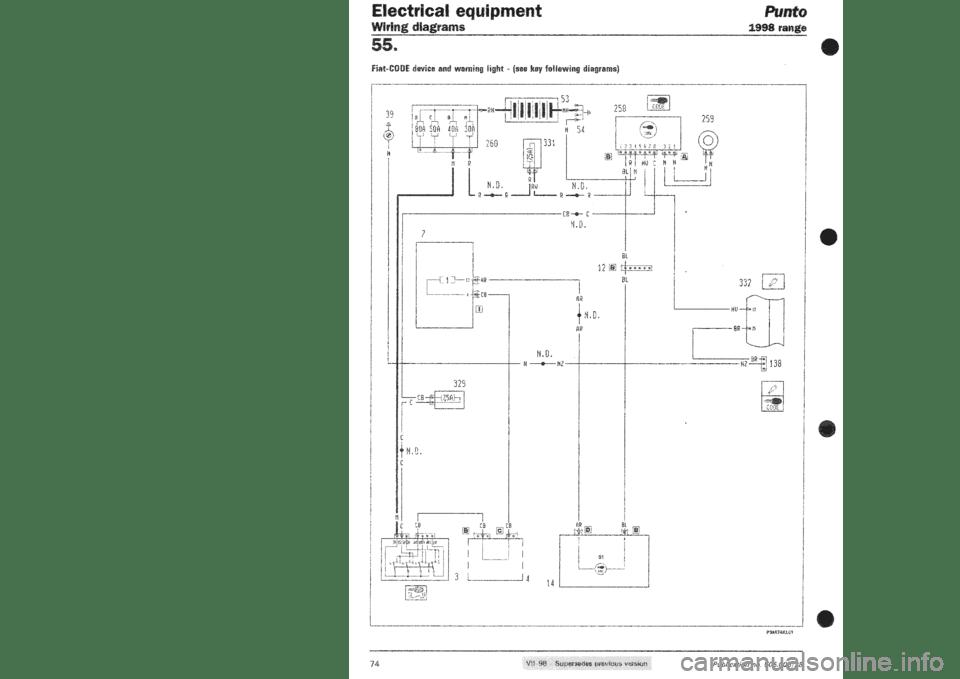 fiat doblo wiring diagram manual   32 wiring diagram