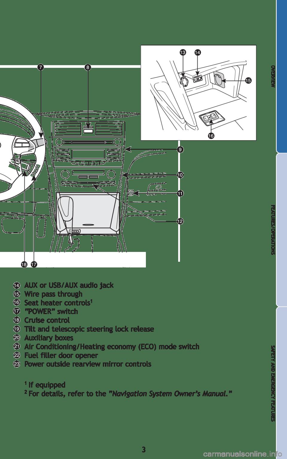 2005 Scion Tc Fuse Diagram