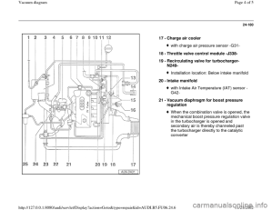 AUDI A3 2000 8L  1G ATW Engine Vacuum Diagram Workshop