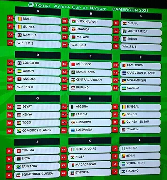 Calendrier Eliminatoire Can 2021 Eliminatoires CAN 2021 : Voici le calendrier modifié pour les