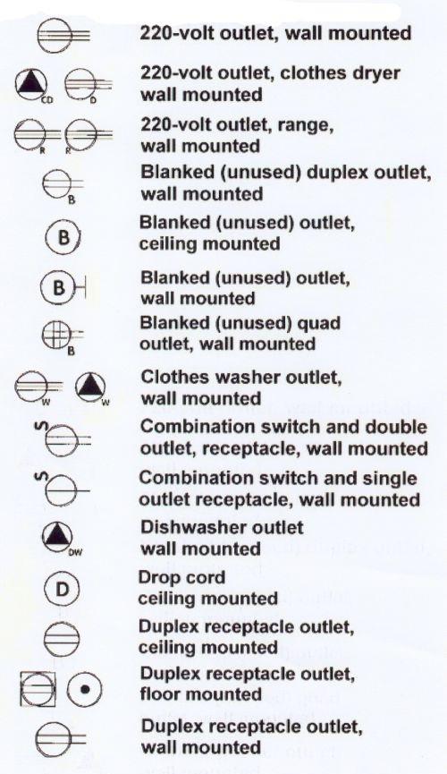 Blueprint Symbols Telephone