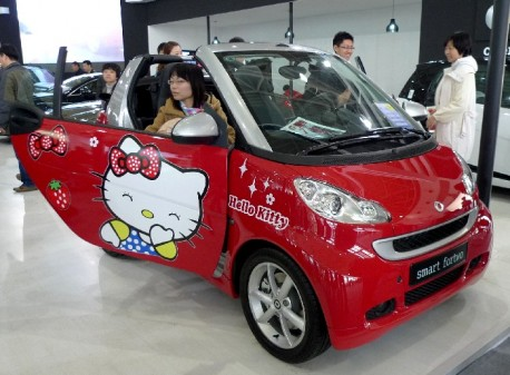 Smart For Two Hello Kitty Edition