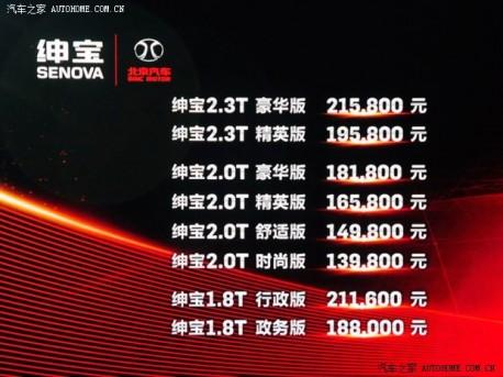 beijing-auto-shenbao-launch-china-5