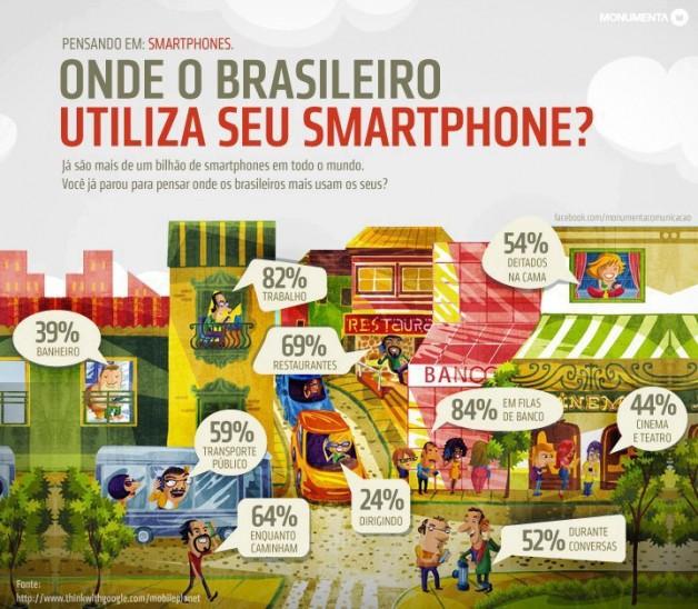 onde-o-brasileiro-utiliza-seu-smartphone-blog-carola-duarte-agência-inova-house