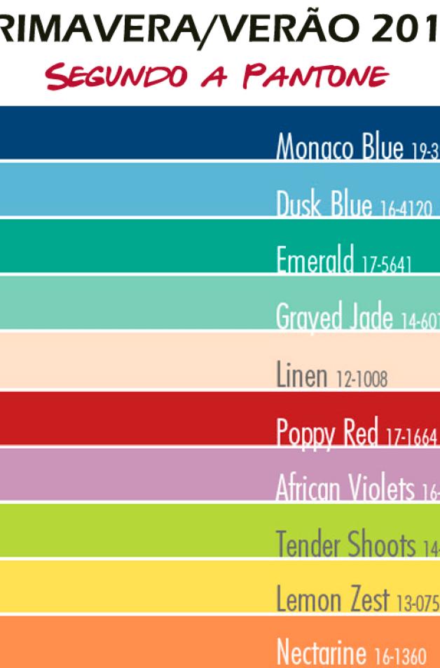 cores-pantone-verão-2014-blog-carola-duarte