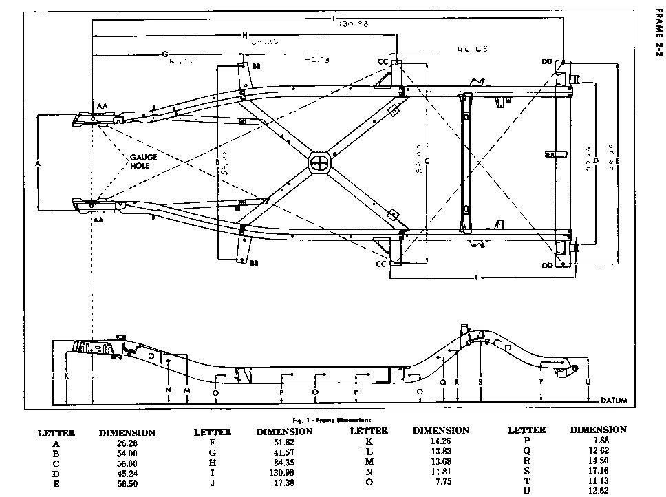 C4 Corvette Frame Diagram Related Keywords & Suggestions