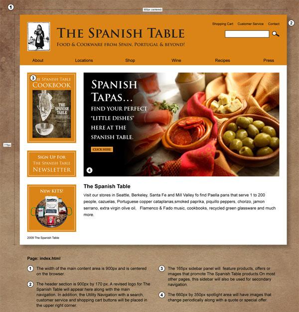 Visual Design for index.html 3