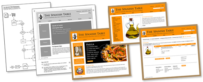 Spanish cooking website case study
