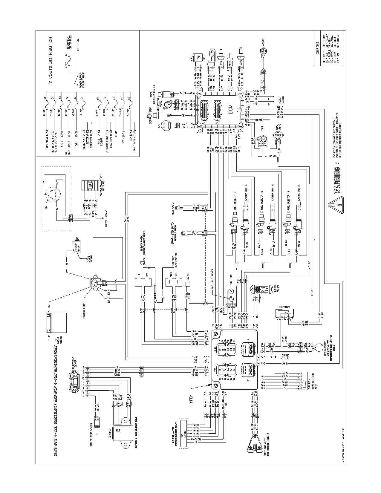 DIAGRAM] Sea Doo 587 Wiring Diagram FULL Version HD Quality Wiring Diagram  - NICKI-MINAJ.AZIENDAAGRICOLACONIO.ITAz. Agr. Conio
