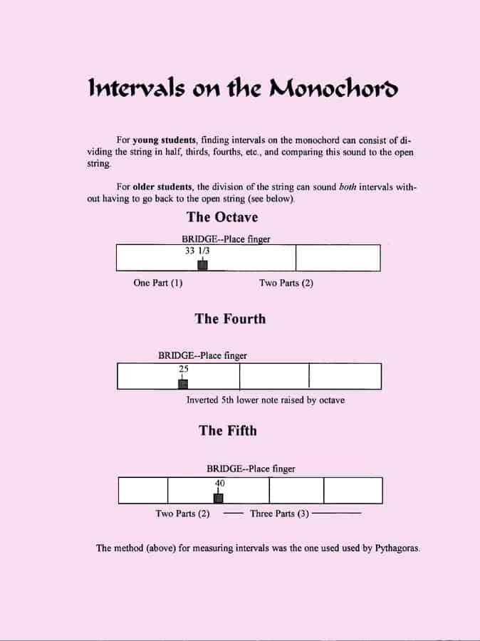monochore