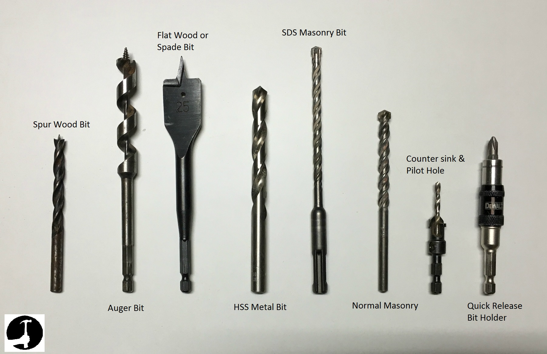 Image result for best drill bit for metal