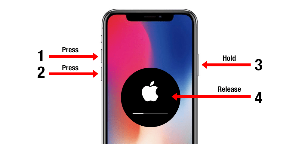 IPHONE RESTART VS REBOOT