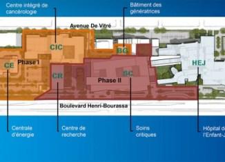 Nouveau complexe hospitalier:3stationnements temporaires pour les employés