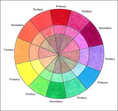 Free Color Wheel