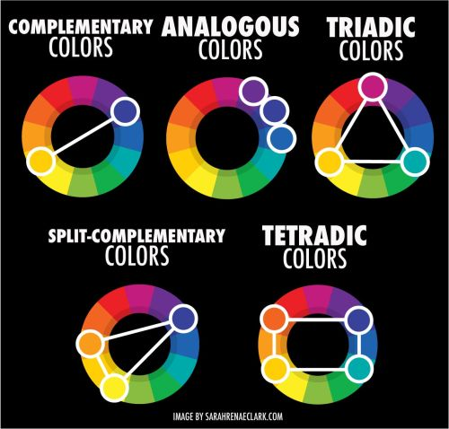 Choosing Colors that Work Together - Color Combinations