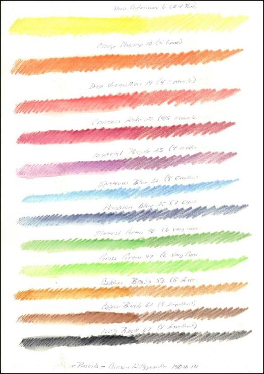 Derwent Watercolor Pencil Test 8 Weeks