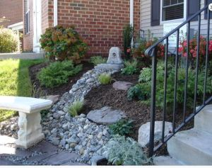 Landscaping Trends 2021 Carroll Landscaping, Inc.