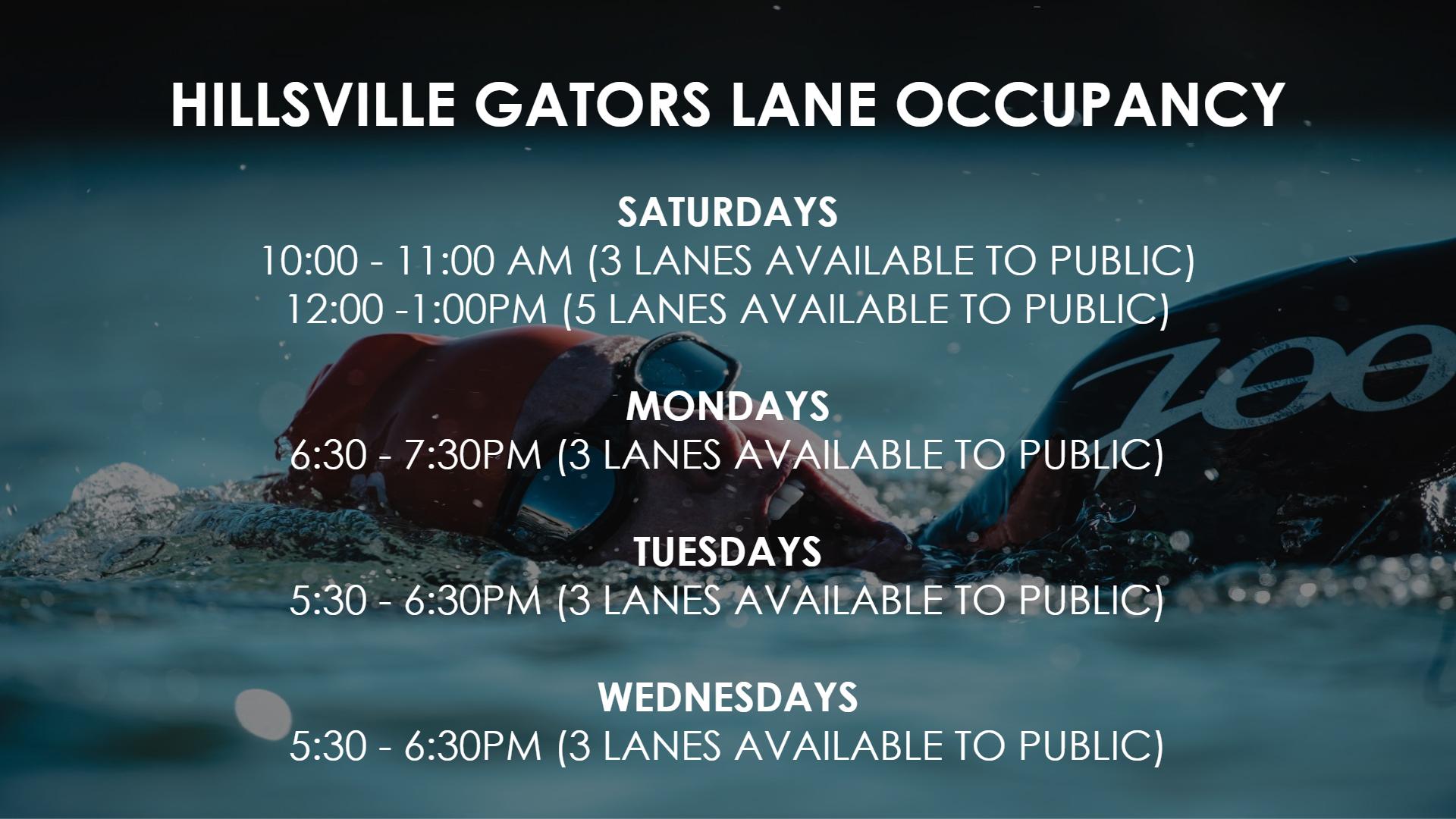 Aquatics Lane Occupancy