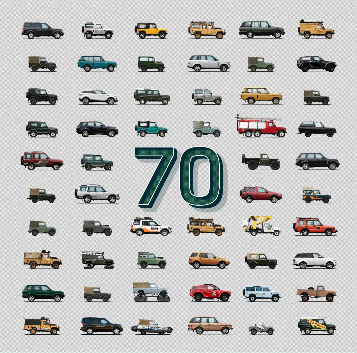 Land Rover Marks its 70th Birthday with Web Broadcast