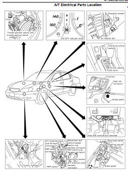 Infiniti I30 2001 sedan  Service Manual and Repair  Car Service