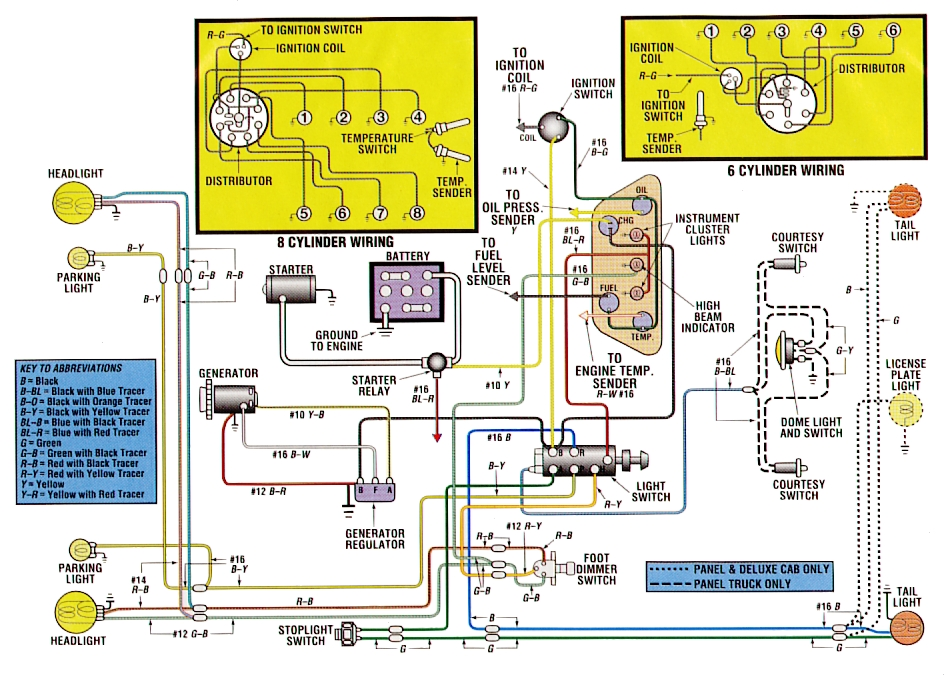 1944 Willy Wire Diagram Details | Avecdd Unix on
