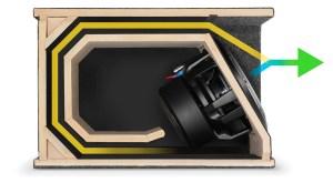 JL AUDIO Subbox HO112-W6v3