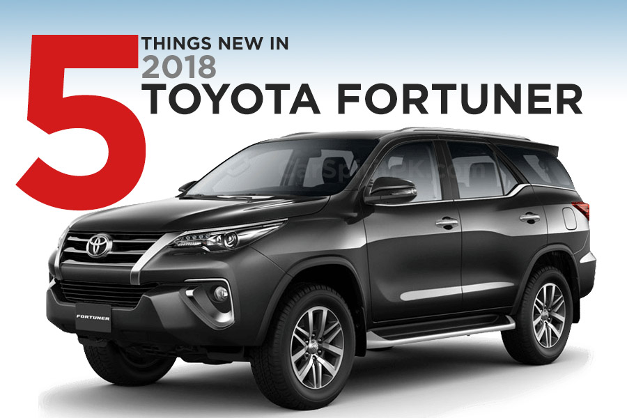 5 Key Features of the New 2018 Toyota Fortuner | CarSpiritPK