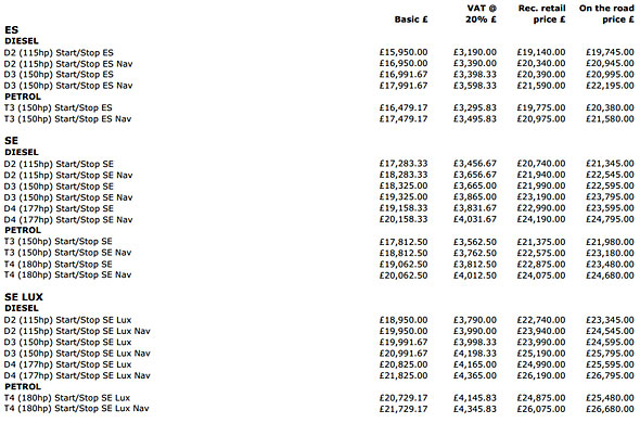 2012 Volvo V40 Price List