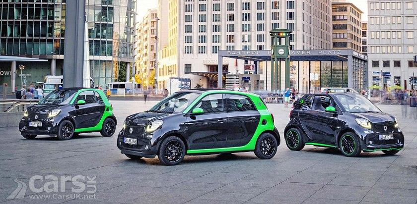 Photo 2017 Smart Electric Drive range