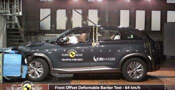 2018 Euro NCAP Best in Class