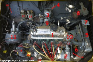 Labeled diagram of car engine